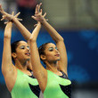 Kavita Kolapkar 19th Commonwealth Games - Day 3: Synchronised Swimming