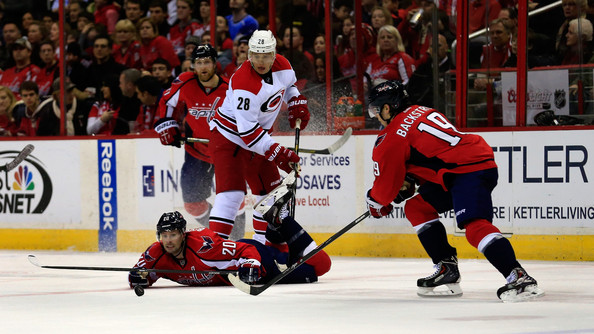 Carolina Hurricanes v Washington Capitals