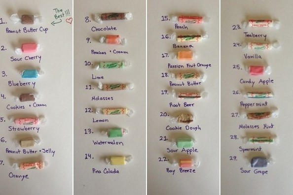 Every Flavor of Atlantic City's Famous Salt Water Taffy, Ranked In Order of Deliciousness