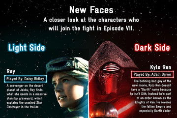 Get to Know the New 'Star Wars' Characters in One Graphic