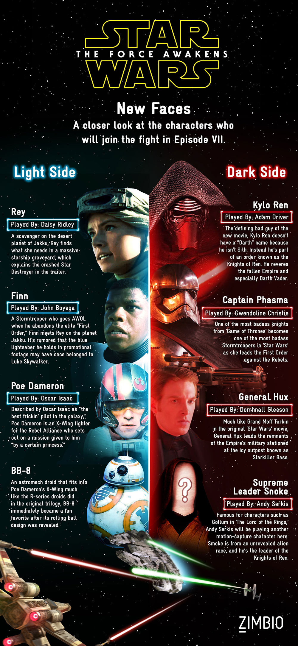 Get to Know the New Star Wars Characters in e Graphic Beyond