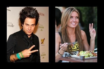 Ryan Cabrera Dating History