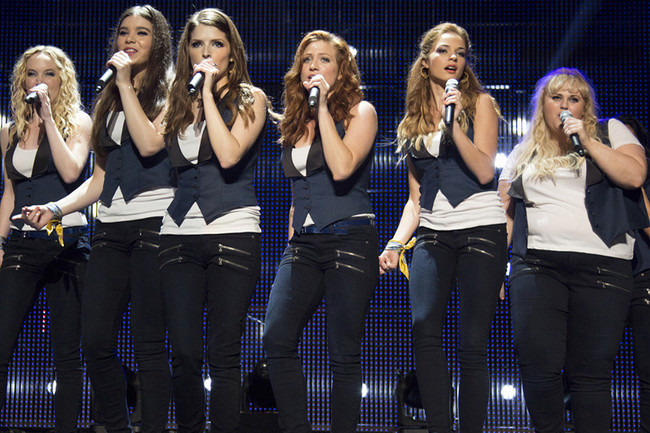 Which 'Pitch Perfect' Character Are You? - Quiz - Zimbio