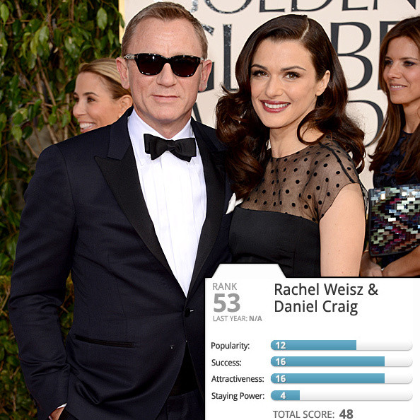 Rachel Weisz couple