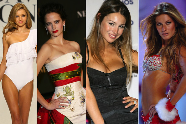 Hottest Women of the World