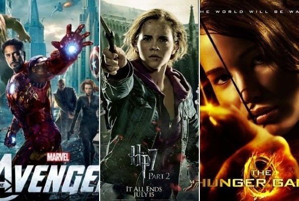 20 Biggest Opening Weekends in Box Office History
