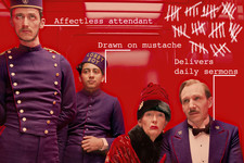 The 'Grand Budapest Hotel' Twee Tally